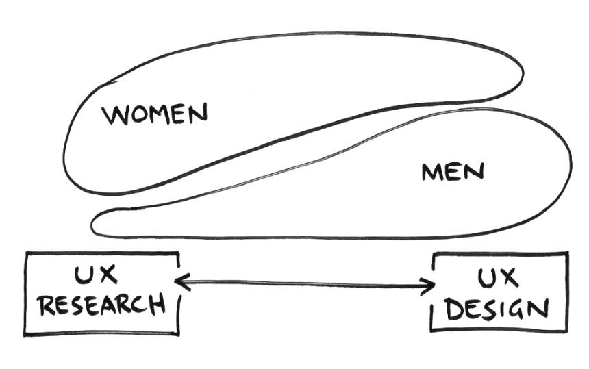 cinsiyetlere-gore-web-sayfasi